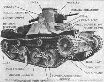239a-model-95-japanese-tank
