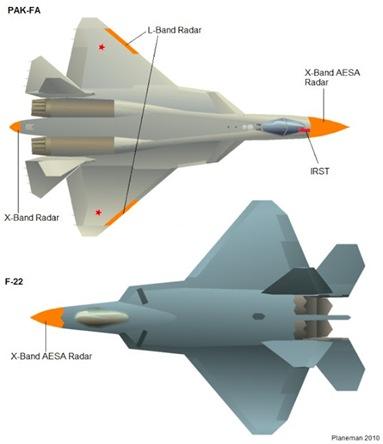 PAK-FA_F22_Topviews_Radars
