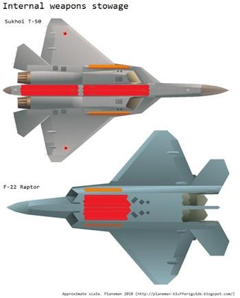 PAK-FA_F22_Weaps_AA_JPG