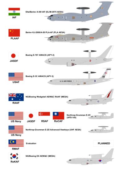 AWACS-COUNTRY